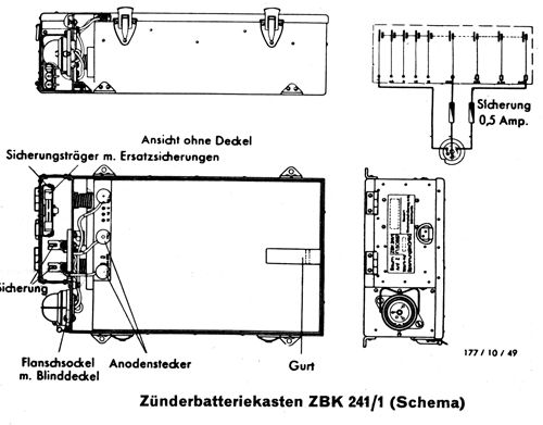 Image result for ZBK Zunder-batteriekasten