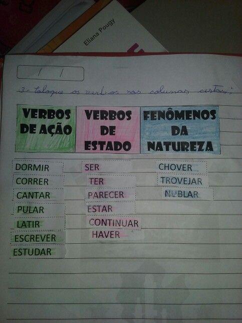 Tipos de verbo