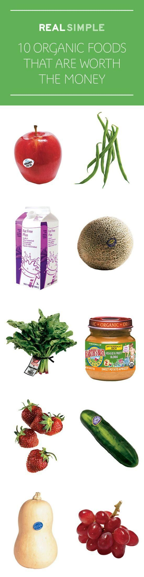 Can't afford organic all the time? Here's where to splurge, and how to eat cleaner if you don't have the option.