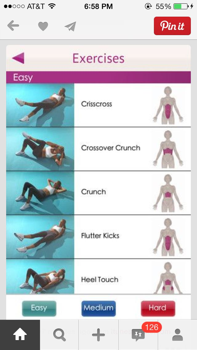 Træning mave