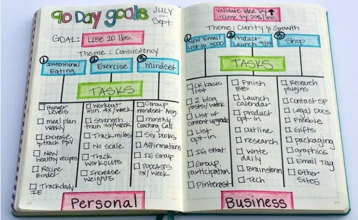 Featured Bullet Journal: Kim from Sublime Reflection - Productive & Pretty