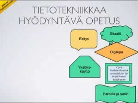 Mitä jokaisen opettajan tulisi tietää tekijanoikeudesta? - YouTube