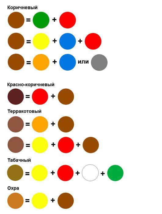коричневый цвет как смешать - Поиск в Google