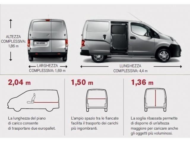 Risultati Immagini Per Nissan Evalia Dimensioni Interne