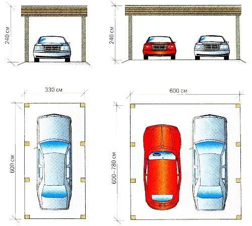 размер гаража - Поиск в Google