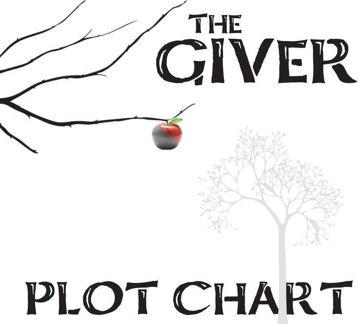 THE GIVER Plot Chart Organizer Diagram Arc (Lois Lowry