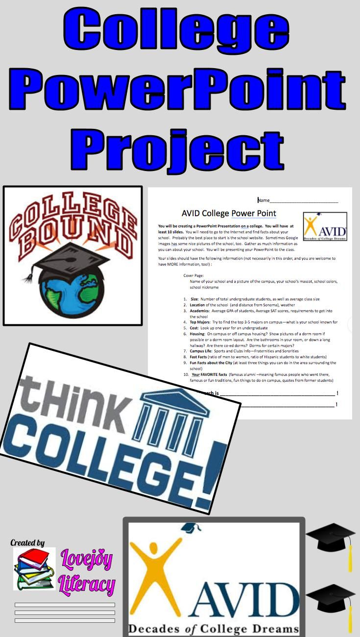 Avid College Powerpoint Assignment College Assignments Avid
