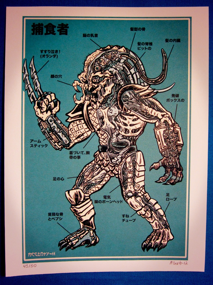 Image of ANATOMY OF THE PREDATOR PRINT: Movie Stuff, Predator Prints