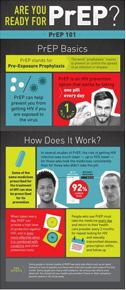 Infographics | Campaign Materials | Start Talking. Stop HIV. | Campaigns | Act Against AIDS | CDC