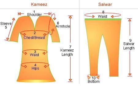 Salwar Kameez (indian clothes) patterns - CafeMom
