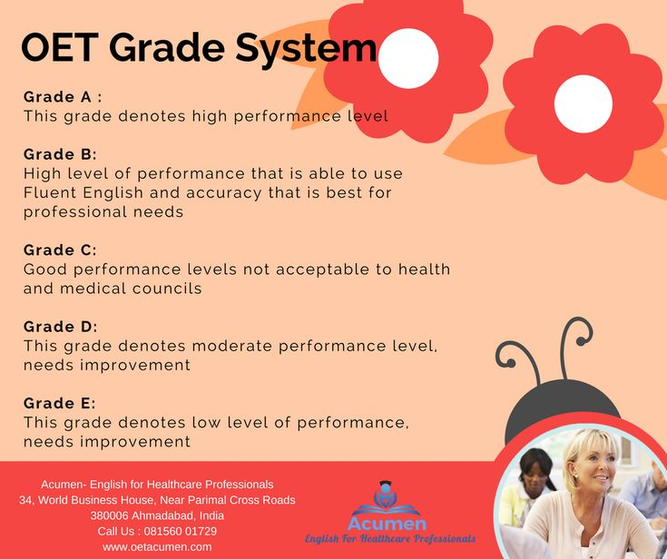 #OET Grade System  #Enroll today at our #Baroda and #Ahmedabad Branch  Help Line No. 081560 01729