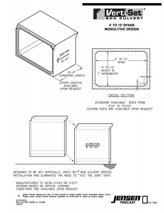 Box Culvert Detail Drawing