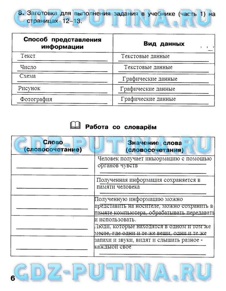 Ответ рабочая тетрадь по русскому языку 7 класс баранова собрать в кучу все дурное на руси