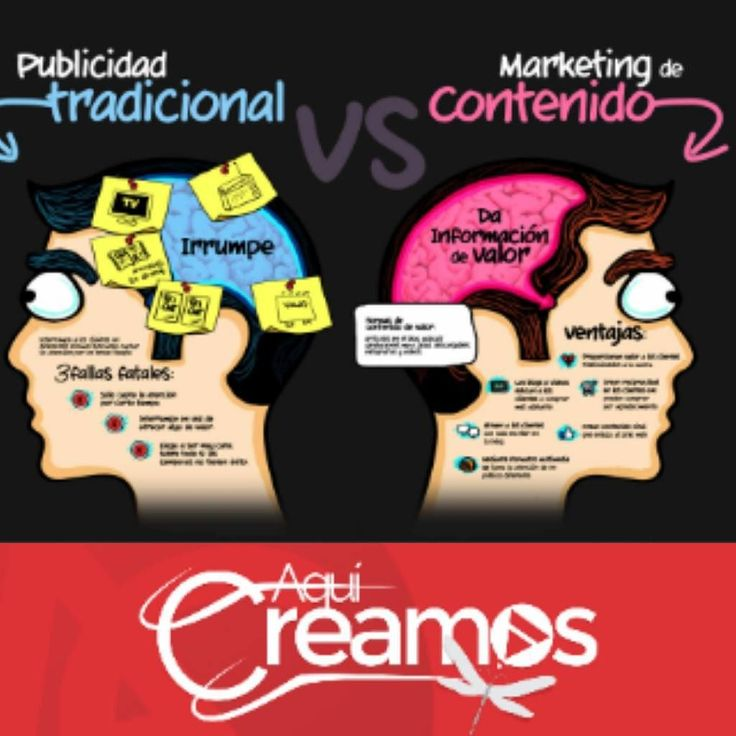 #maketingdigital #contenido #marketing