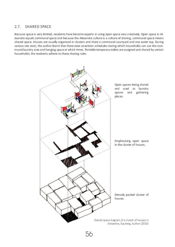 Shared space in a dense informal urban city from A Community Food Production Facility in Alexandra - K Geldenhuys