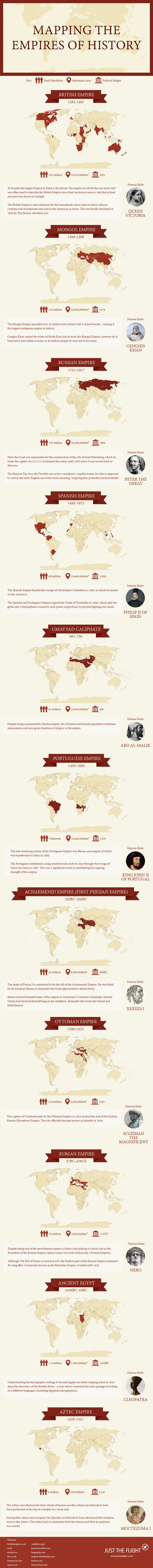 best ideas about ap world history world history mapping the empires of history infographic