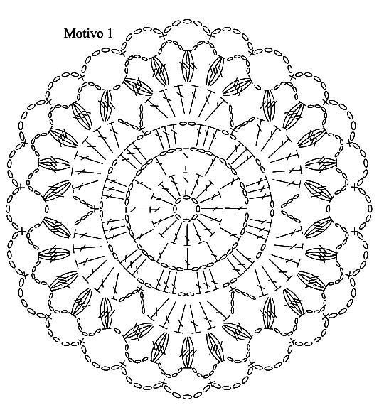 Luty Artes Crochet: Blusa de crochê com gráfico