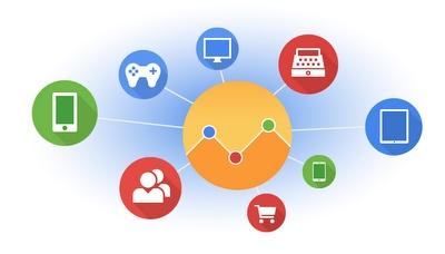 Big changes for Google Analytics #seo #socialmedia