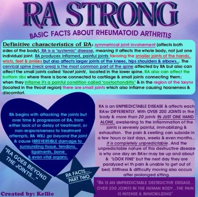 Rheumatoid Arthritis @vvv2323 How can we increase awareness!