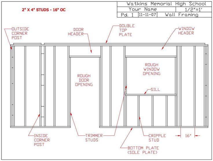 71 best Steel Frame House images on Pinterest | Steel house, Steel ...