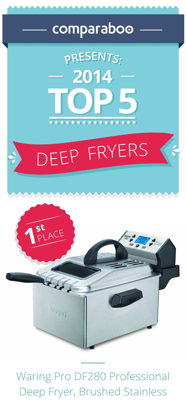 When shopping for a fryer, there are multiple options and features to consider. It is important to know the fryer's capacity, whether it has multiple/rotating baskets, a temperature control system, has a filter,  has a timer & safety features. We've compiled the top 10 best deep fryers for your shopping needs! #cooking http://www.comparaboo.com/deep-fryers