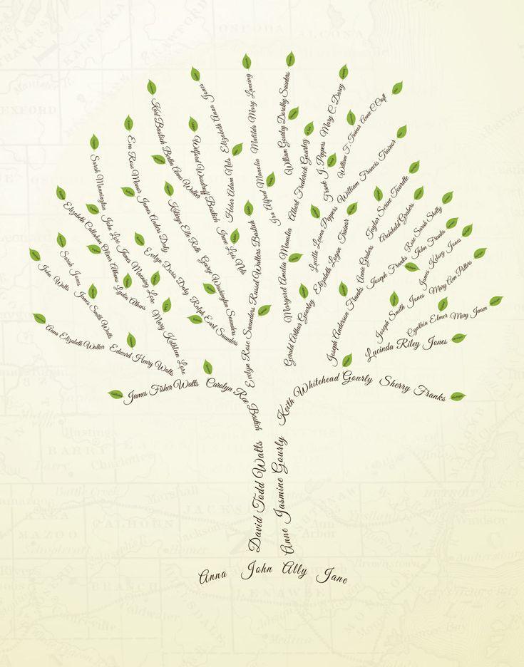 Custom Family Tree  6 Generations