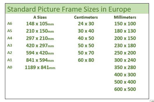 Standard Picture Frame Sizes in Europe
