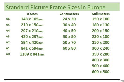 25 best ideas about standard picture frame sizes on. Black Bedroom Furniture Sets. Home Design Ideas