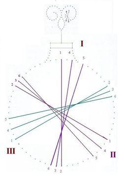 Nerinai.eu - nėriniai, mezginiai, nėrinių brėžiniai, pamokos bei patarimai - schemos II