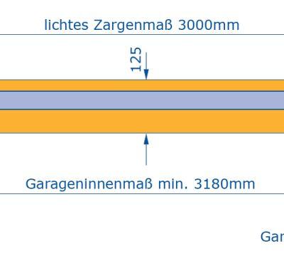 Hörmann Garagentor Einbauanleitung #LavaHot http://ift.tt/2BJ9YkS