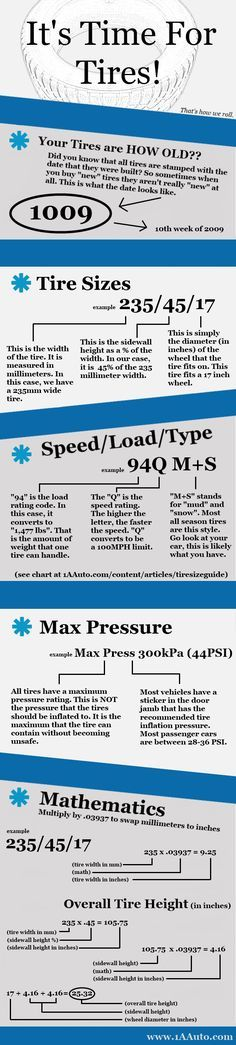 Tire Size Guide Infographic