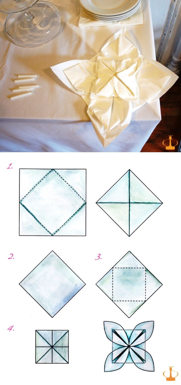 fancy paper napkins Do rules change depending on the type of meal, formality of the occasion, or  even the type of napkin used, like paper or cloth with a paper.