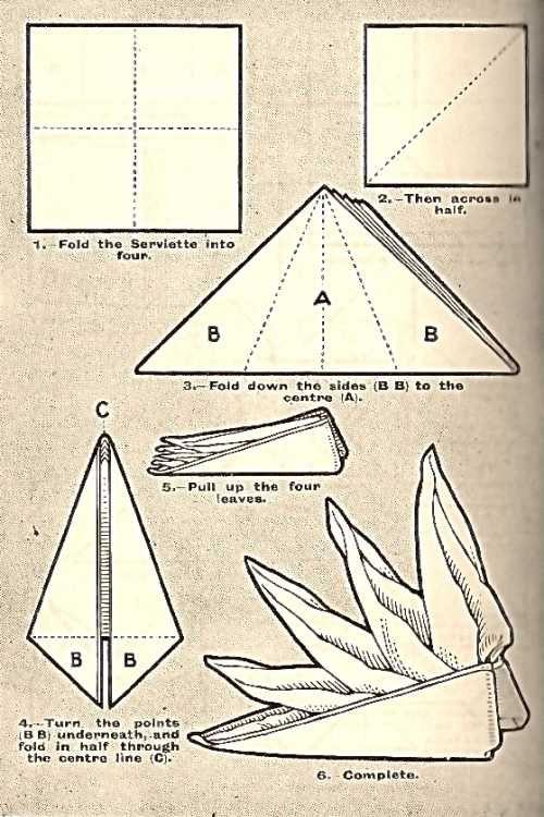 Illustration of The Cockscomb Napkin Fold