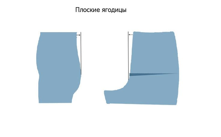 исправление лекала брюк для плоских ягодиц: 16 тыс изображений найдено в Яндекс.Картинках