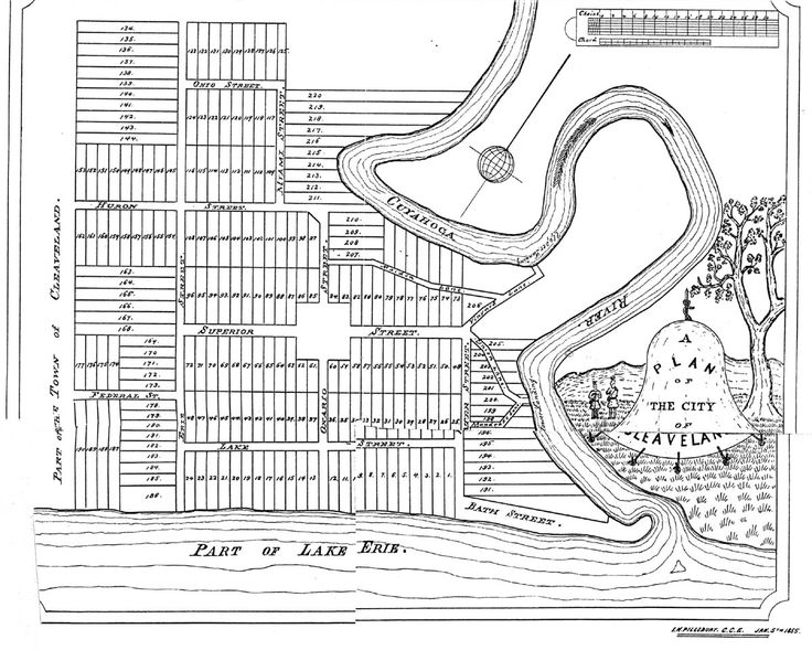 Pease Map, 1796