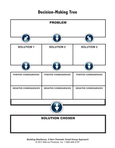 Worksheets Decision Making Worksheet 1000 images about decision making on pinterest activities health worksheets cbt therapy printables resources ideas the