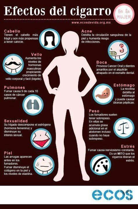 Efectos del #tabaco