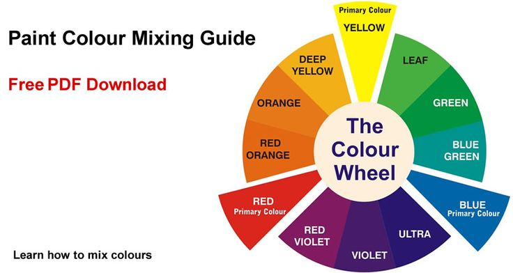 Free paint colour mixing guide
