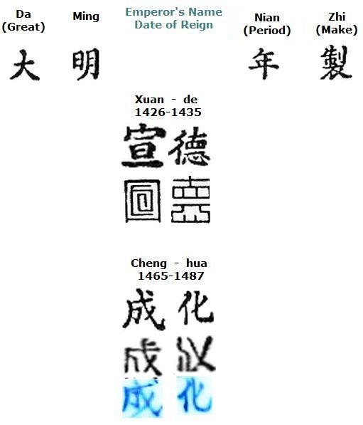 12 Best Ming Dynasty Porcelain Marks Images On Pinterest Calendar Porcelain And Reign