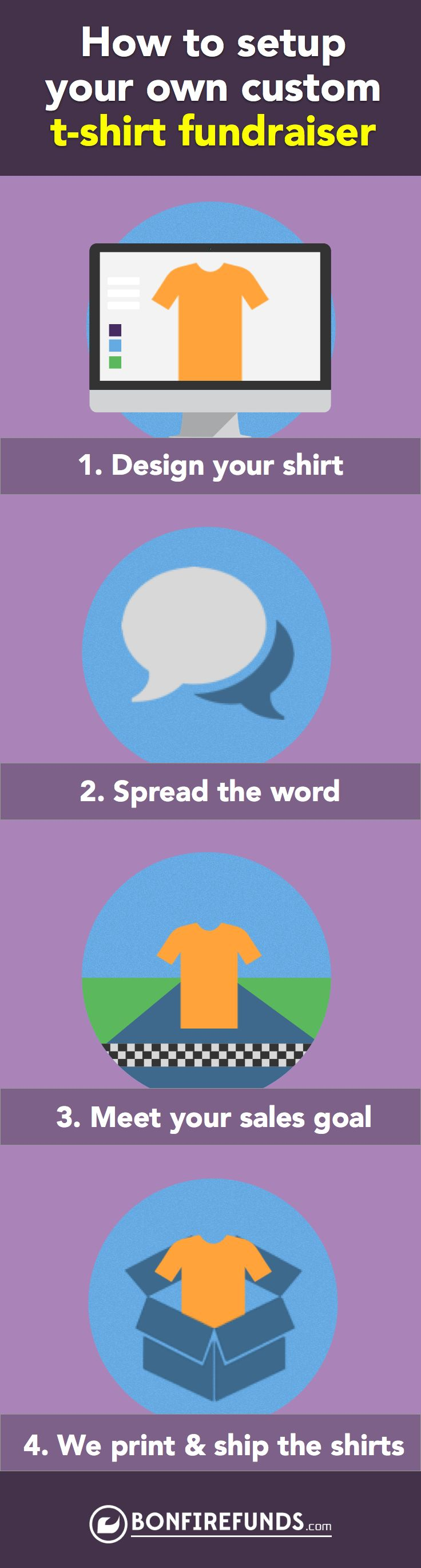 Ever wanted to start your own custom t-shirt #fundraiser? Follow these simple 4 steps to get started!