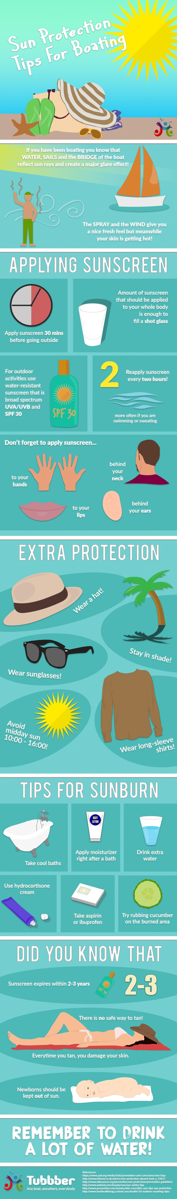Did you know that sunscreen expires after 2-3 years? Here are some handy tips for sun protection when you go boating the next time!