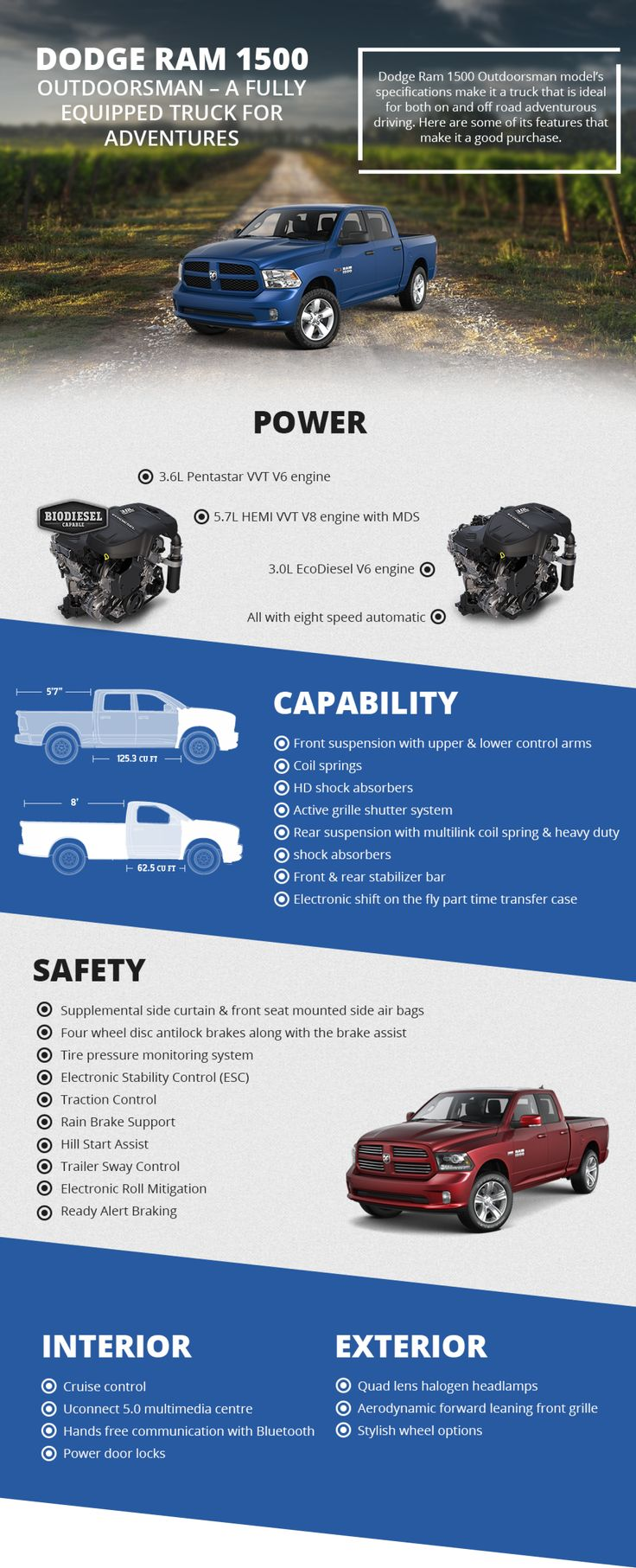 Check out the latest Dodge Ram 1500 review @ albertadodgeram1500.ca. When you are looking for a vehicle that has both power and capability, then you have to choose 2015 Dodge Ram 1500.