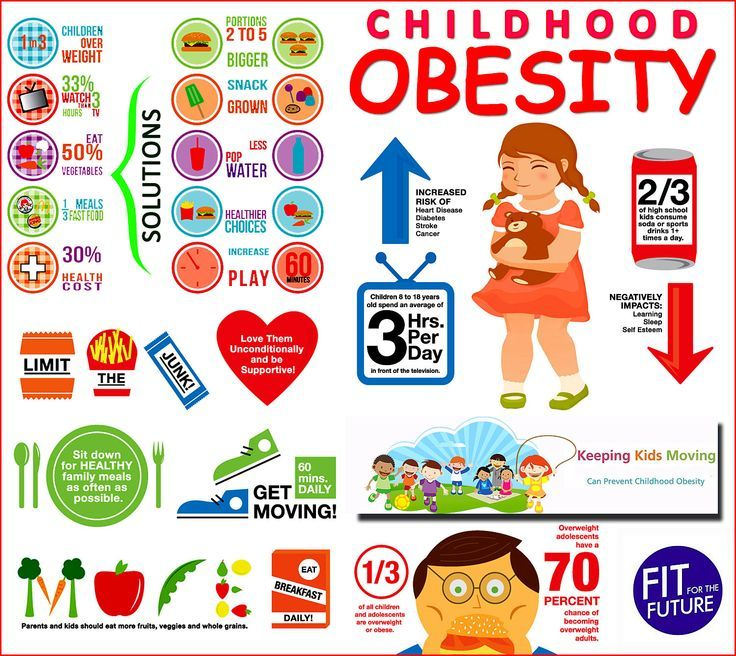 the importance of solving the problem of childhood obesity Childhood obesity: understanding the problem today, nearly 1 out of 4 children and teens in developed countries are overweight or obese those extra pounds put kids at risk for developing serious health problems, including diabetes, heart disease, and asthma.