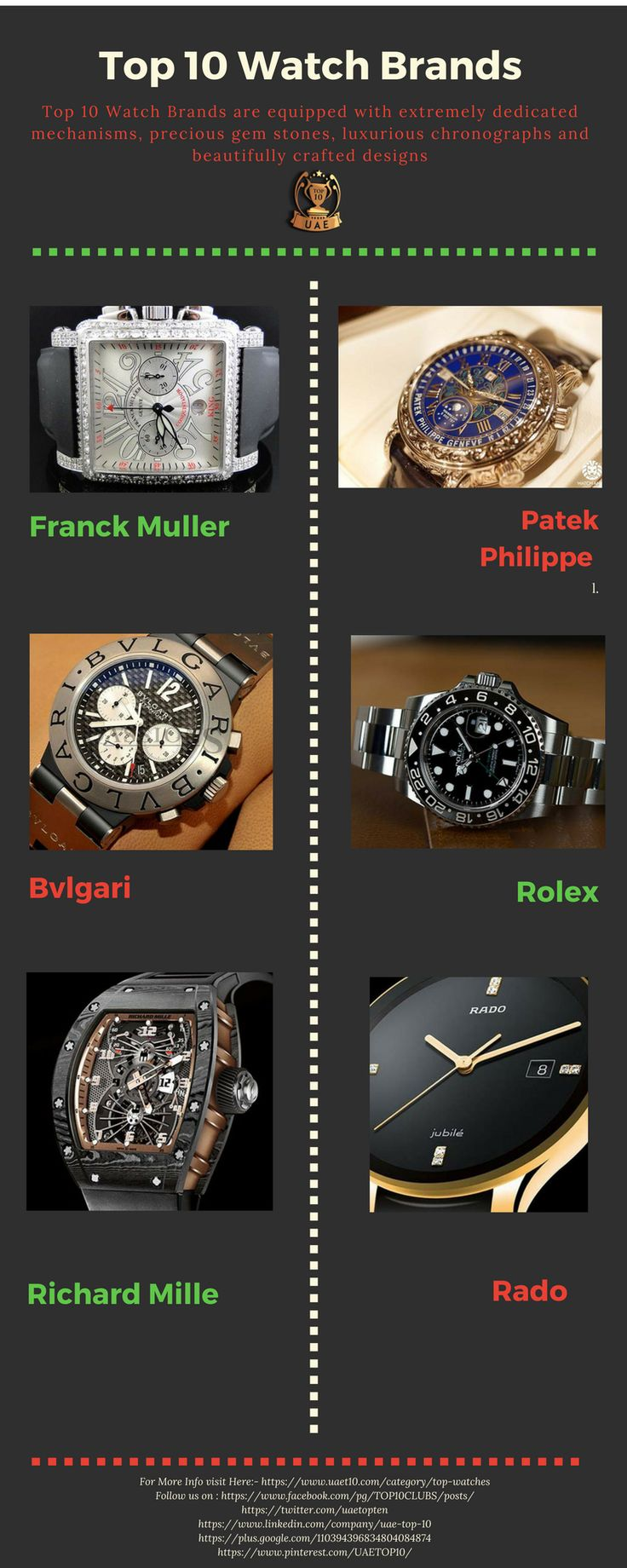 Top 10 watch Brands are great about having plenty of added features that cheaper brand names lack. Brands like Frank Muller, Bvlgari, Audemars etc.