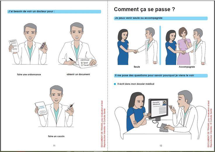 Visita al médico de una mujer - Documentos de comunicación aumentativa y alternativa para la salud, cuidados y hospitalización.