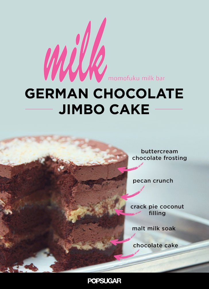 Get the Dish: Momofuku Milk Bar's German Chocolate Jimbo Cake