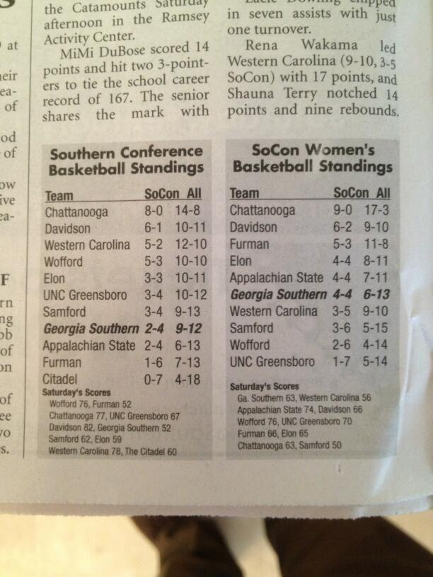 """""""Basketball Standings"""" vs. """"Women's Basketball Standings"""" (thanks @ ricstewart!)"""