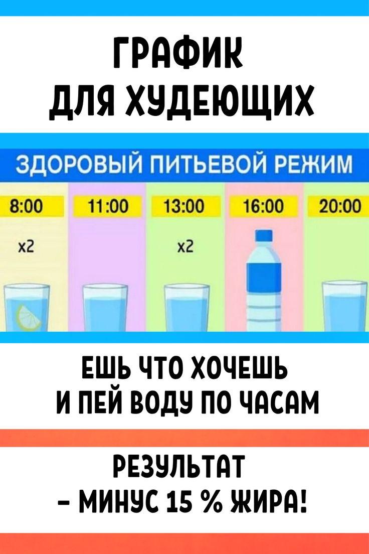 Воду Пить И Похудеешь. 10 правил похудения с помощью воды – как и сколько пить воды, чтобы похудеть?