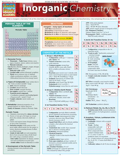 INORGANIC CHEMISTRY QuickStudy® $5.95 This guide covers the key concepts, principles, figures and formulas that inorganic chemistry students will need to know in order to succeed. Tables, images and graphic elements further enhance the text. #InorganicChemistry #Chemistry #Science