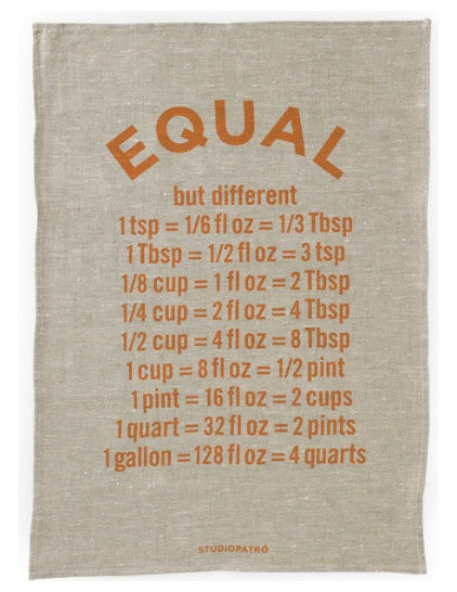 Drying the dishes is far more fun with one of these clever, cute or just plain pretty tea towels